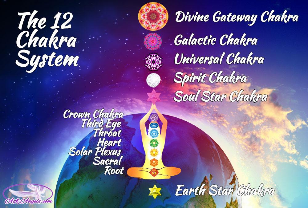 12 chakras