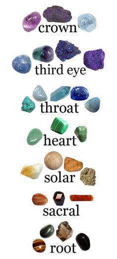 """cristaux de chakra-thérapie """"width ="""" 236 """"height ="""" 520 """"srcset ="""" http://www.anahathanor.com/wp-content/uploads/2019/05/1557498144_720_Couleurs-de-Chakra-Signification-des-couleurs-des-7-chakras.jpg 236w, http: //www.spiritualcoach.com/wp-content/uploads/2016/02/chakra-therapy-crystals-136x300.jpg 136w """"values ="""" (max-width: 236px) 100vw, 236px """"/> Chakra Stones</strong></noscript></p><p>Ces cristaux vibrent à des fréquences spécifiques et l'utilisation des couleurs de cristaux associées aux chakras est un moyen très efficace de nettoyer et d'activer les chakras. Les pierres de chakra sont facilement disponibles à l'achat et peuvent être utilisées à la maison ou par des thérapeutes lors de séances de guérison ou de massage énergétiques. L'utilisation de cristaux en conjonction avec une guérison énergétique telle que le Reiki peut compléter et améliorer le traitement.</p><p><strong>Méditation</strong></p><p>Utiliser une couleur pendant la méditation est aussi simple que de voir les couleurs du chakra dans le champ d'énergie, par exemple, en se concentrant sur une couleur spécifique et en la voyant envelopper le corps. Quelle que soit la couleur qui vous vient à l'esprit, elle est généralement celle qui convient le mieux à l'individu et qui correspond à ses besoins essentiels à ce moment-là. La couleur requise peut changer de jour en jour et même de minute en minute en fonction de l'humeur, de l'environnement et de l'état mental.</p><p><strong>Respiration de couleur</strong></p><p>C'est un moyen très efficace de redynamiser et d'équilibrer les chakras. La couleur des chakras est envisagée comme étant insufflé dans le corps par l'inspiration et libérant toutes les couleurs et l'énergie grises ou sombres lors de l'expiration. En commençant par le rouge au niveau du chakra racine et en respirant les couleurs appropriées dans chacun des sept chakras principaux successivement jusqu'à atteindre le chakra couronne.</p><p><strong>Aliments</strong></p><p><img class="""