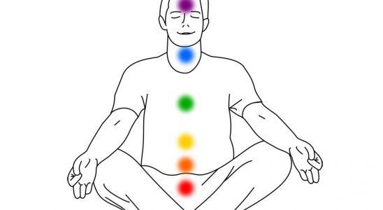 Explorer les sept chakras majeurs du corps humain