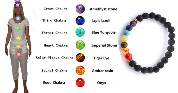 bracelet chakra veritable