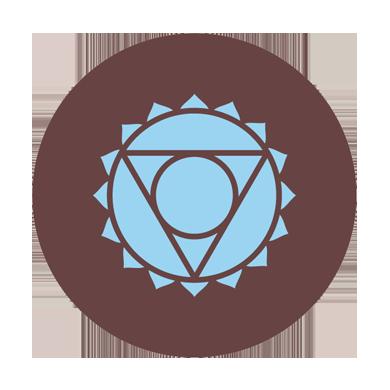 Vishuddha, le chakra de la gorge